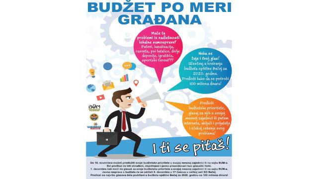 БУМ: Предлоге за приoритете слати електронски или предати у канцеларијама МЗ до 10. новембра