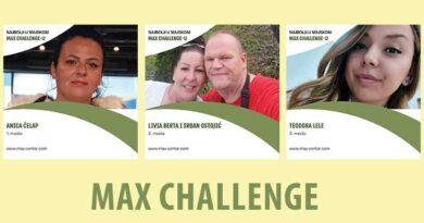 Најбољи у Мајском  Max challenge-u